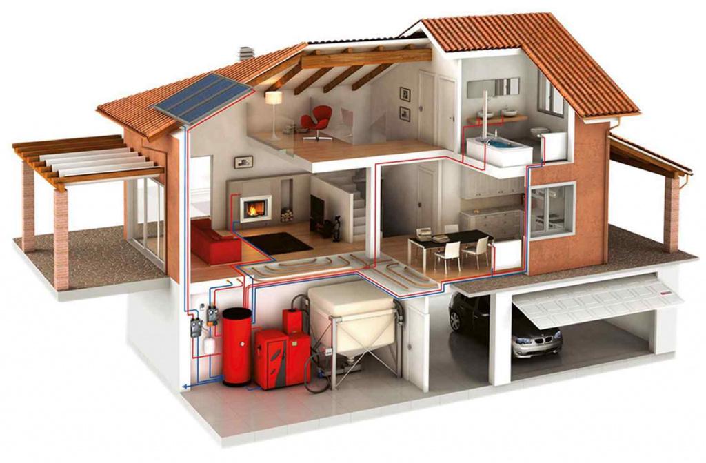 Как выбрать тип отопления для частного дома