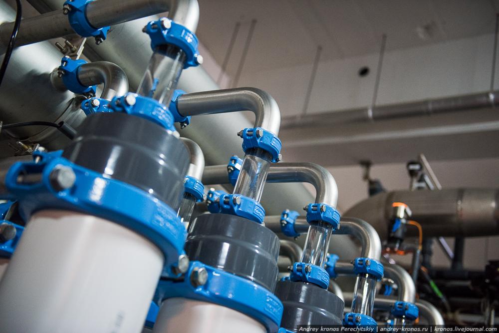 Разновидности фильтров для воды